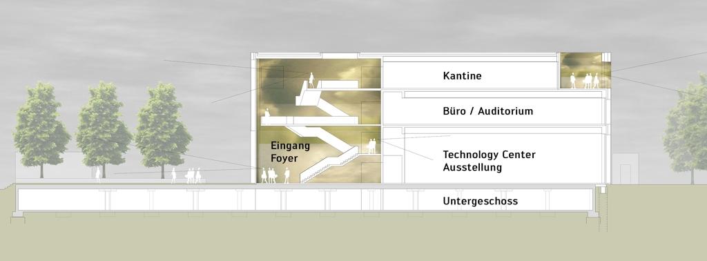 Das neue Walter Technology Center im Querschnitt mit Blick in die einzelnen Etagen.