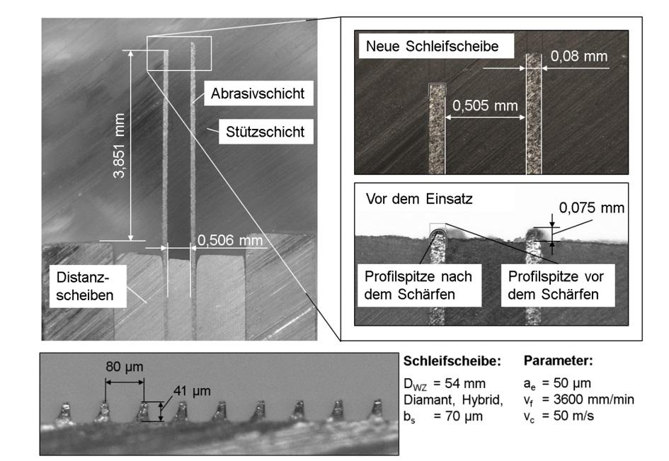 Abbildung 3: Prototyp der neuartigen Schleifscheibe und geschliffene Riblets