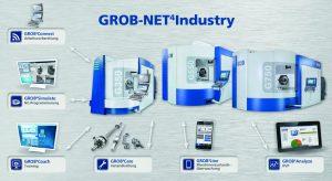 Schematische Darstellung von GROB-NET4Industry